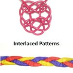 Interlaced