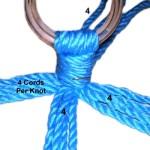 4 Cords per Knot