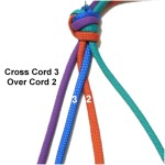 Cord 3