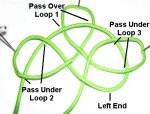 Large Counter-Clockwise Loop