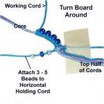 Turn Board