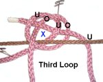 Weave Through Loops