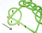 Two Loops on Left
