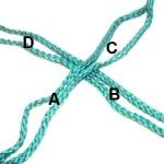 Four Cords