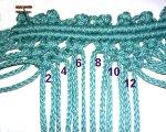 Organize 12 Cords