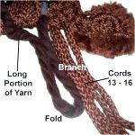 Fold Yarn