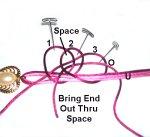 Fourth Loop