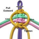 Pull Outward