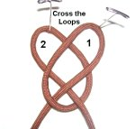 Cross the Loops