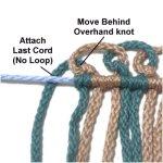 Last Cord