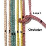 First Loop
