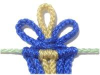 Triple Loop