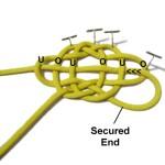 Secured End