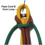 Over Loop