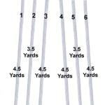 Cord Lengths