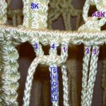 Five Cords