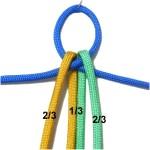 Filler Cords