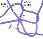 Cord 4 Over 5