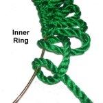 Inner Ring