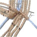 Cords 5 - 8