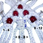 2 Knots
