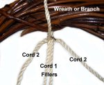 Cords 1 and 2