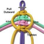 Pull Outward
